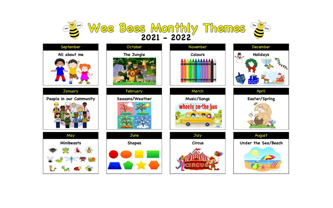 Wee Bees Annual Monthly Themes